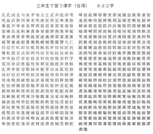 台湾の小学三年生が習う漢字 ...