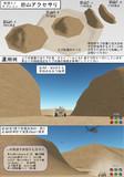 【砂漠モノその1】モブ砂漠【付属アクセ】