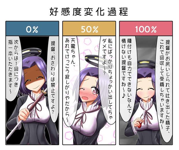 龍田さんの好感度を上げよう