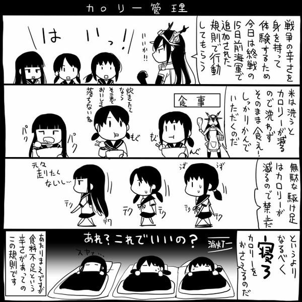 【艦これ】カロリー管理【史実】