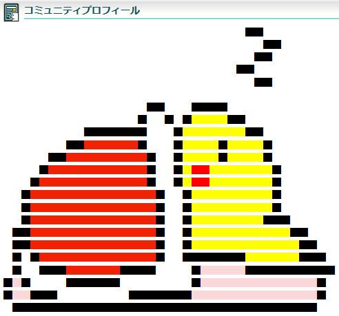 【ドット絵】ポケットピカチュウ Vol.01