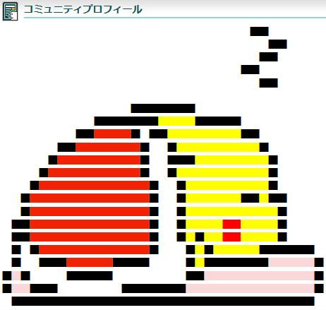 【ドット絵】ポケットピカチュウ Vol.02