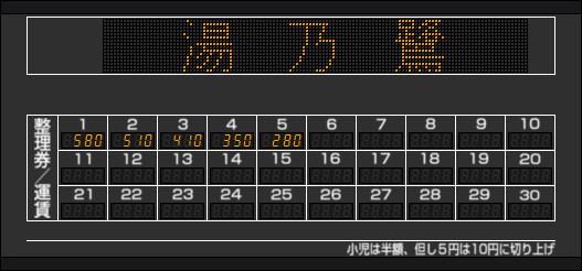 のと鉄道 NT200形 車内表示機 (湯乃鷺)