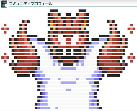 【ドット絵】神々のトライフォース ブラインド