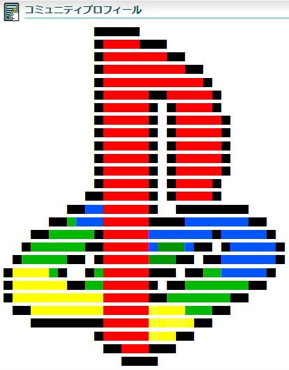 【ドット絵】PS ロゴ