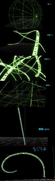 ハイエロファントグリーン風のアクセサリ・モデル