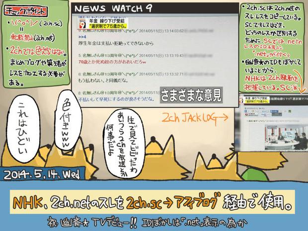 NHK、2ch騒動を把握。SC派