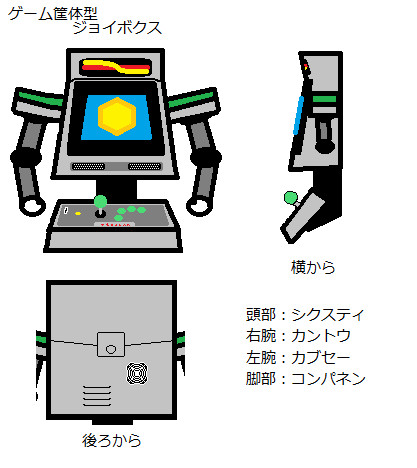 アーケードゲーム筐体型メダロット