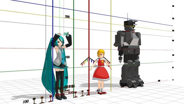 【MMDアクセサリ配布あり】身長、幅計測器(オマケに軌間を手軽に測れる!)