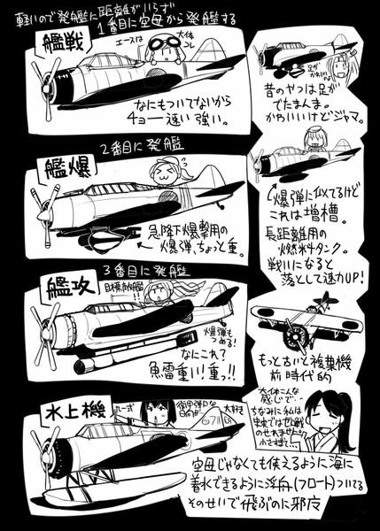 【艦これ】艦載機色々【史実】