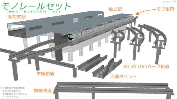 【鉄道の日大遅刻組】モノレールセット配布します
