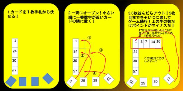 6ニムトのルールを3枚のカードで表してみた