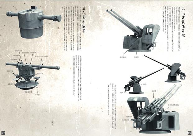 12.7cm高角砲など
