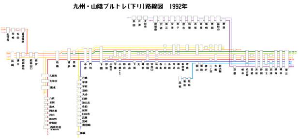 九州・山陰ブルトレ路線図(下り) 1992年