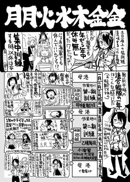艦これ】月月火水木金金【史実】...