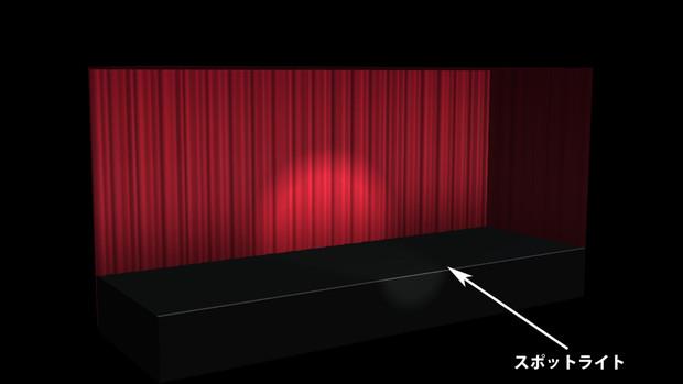 【MMD】血界戦線ED風【ステージ配布】