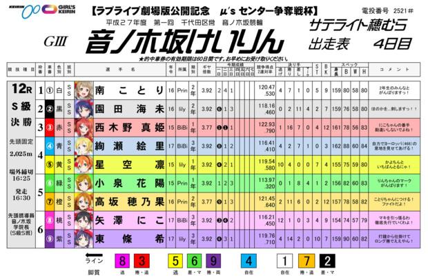 ラブライブ劇場公開記念 音ノ木坂けいりん