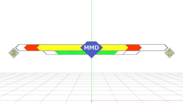 【MMD-OMF5】簡易体力ゲージ