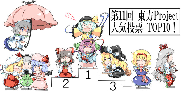 第11回東方Project人気投票 TOP10!