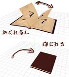【MMDモデル配布】差し替え可能なフォトアルバム