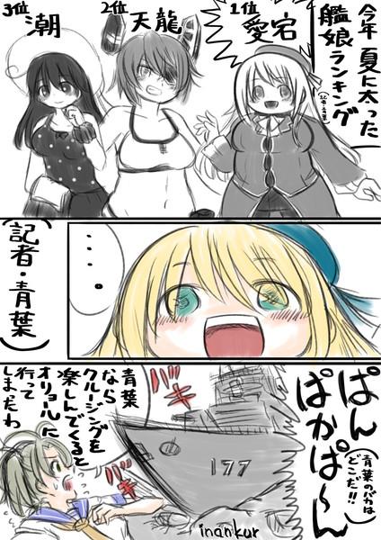 今年 夏に太った艦娘ランキング(記者・青葉)
