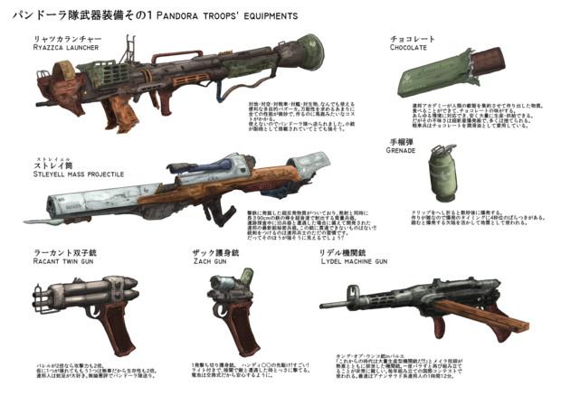 パンドーラ隊武器装備その1