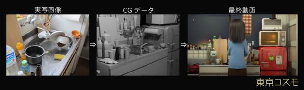 自主制作アニメ「東京コスモ」 メイキング その1