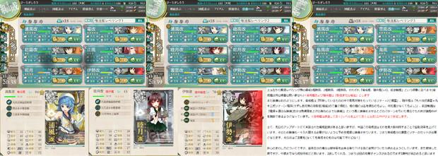 レベリング 駆逐艦