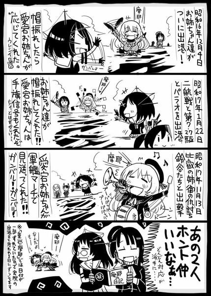 【艦これ】姉妹【高雄型】