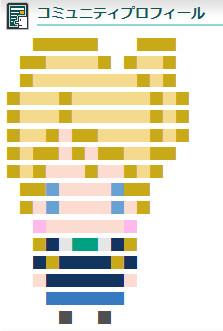 【ドット絵】絢瀬絵里 Vol.01