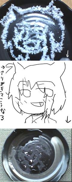 りらみかるサイエンス☆
