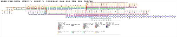路線 図 東京 ライン 上野