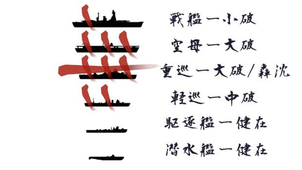【MMD】戦果報告【アクセサリ配布あり】