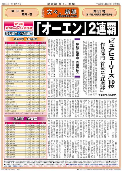 静画版「文々。新聞」第53号-2面(人気投票音楽部門、オーエンが2連覇 ほか)