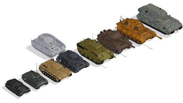 MMDドイツ戦車軍団