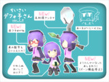 【配布】ちいさいデフォ子さんver.2.0