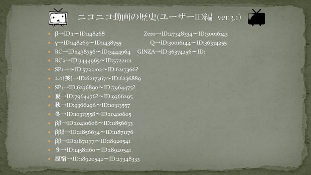 ニコニコ動画の歴史 ユーザーID編(ver.3.1)
