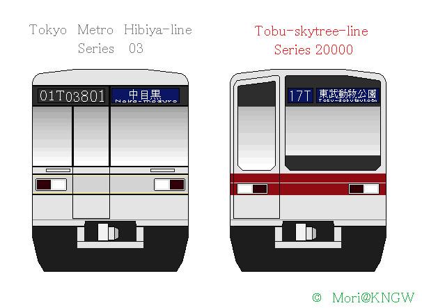 東京メトロ03系&東武20000系