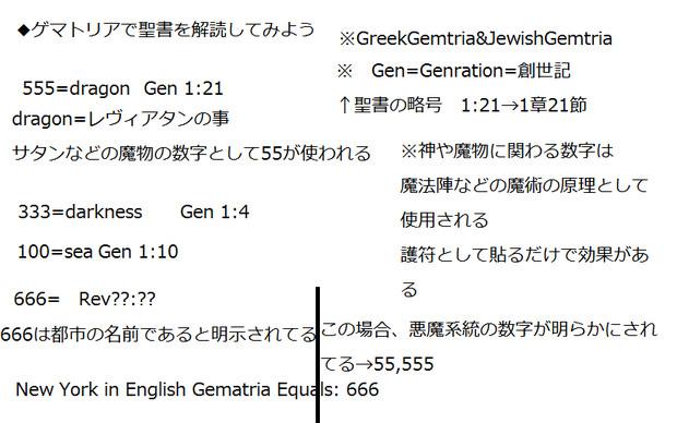 ◆ゲマトリアで聖書を解読してみよう