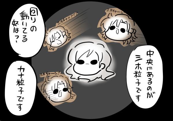 かなしほ粒子