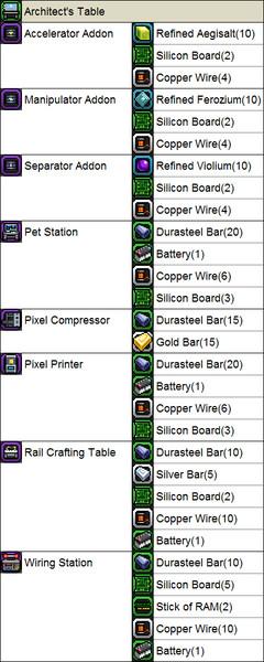 Starbound architects table recipe tt starbound architect keyboard keysfo Gallery