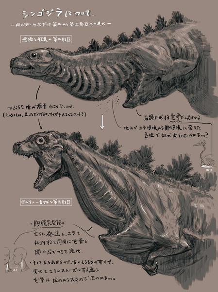 シン ゴジラ について