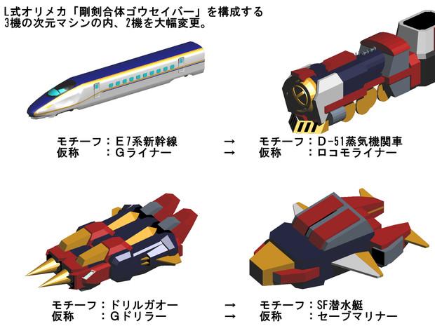【MMD】L式オリメカ 勇者 その10【制作中】