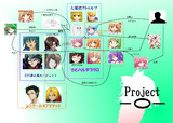 Project_O 相関図