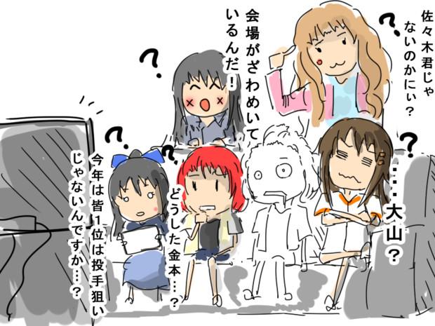 【2016年】第1巡選択希望選手 阪神……【ドラフト会議】