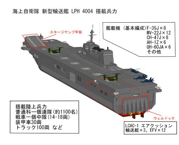 海自 新型輸送艦 その2【空想兵器シリーズ1】