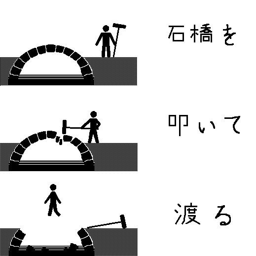 石橋 を 叩い て 渡る