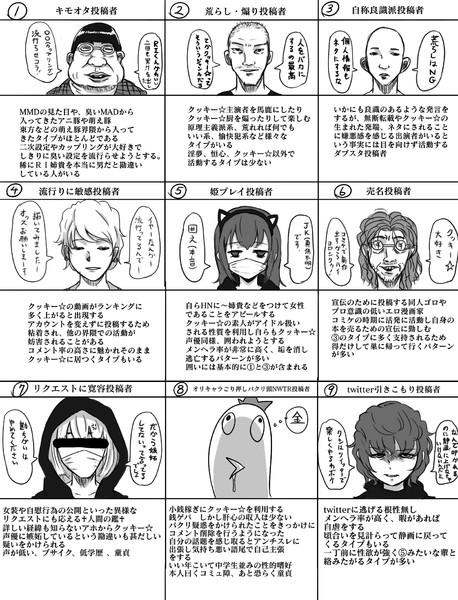 クッキー☆投稿者早見表ver2