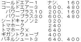 シャンハイエグゼ イクV3イリーガル周回 ダメージ計算表