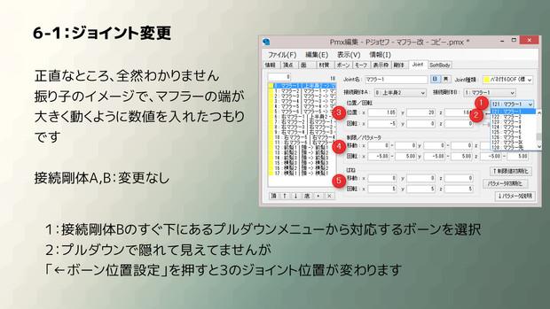 ぺろんちょ式ジョセフモデルのマフラーを改造6-1ジョイント変更